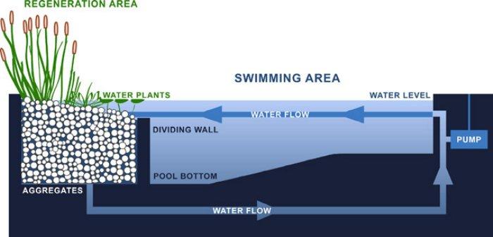 pool-filtration-diagram